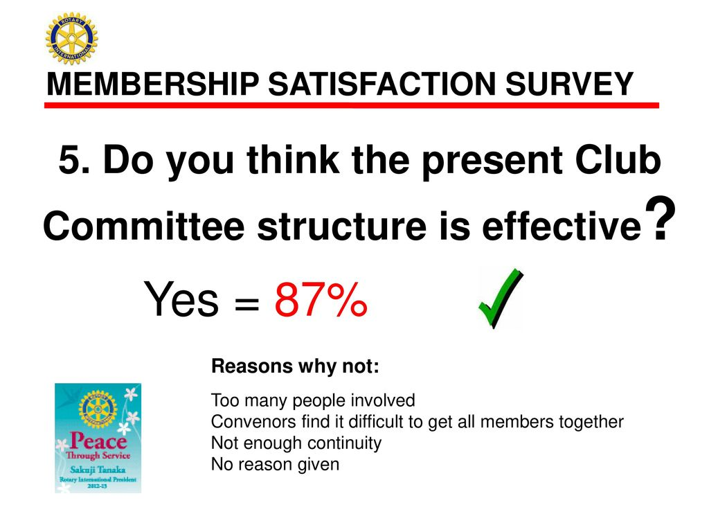 Do you think the present Club Committee structure is effective