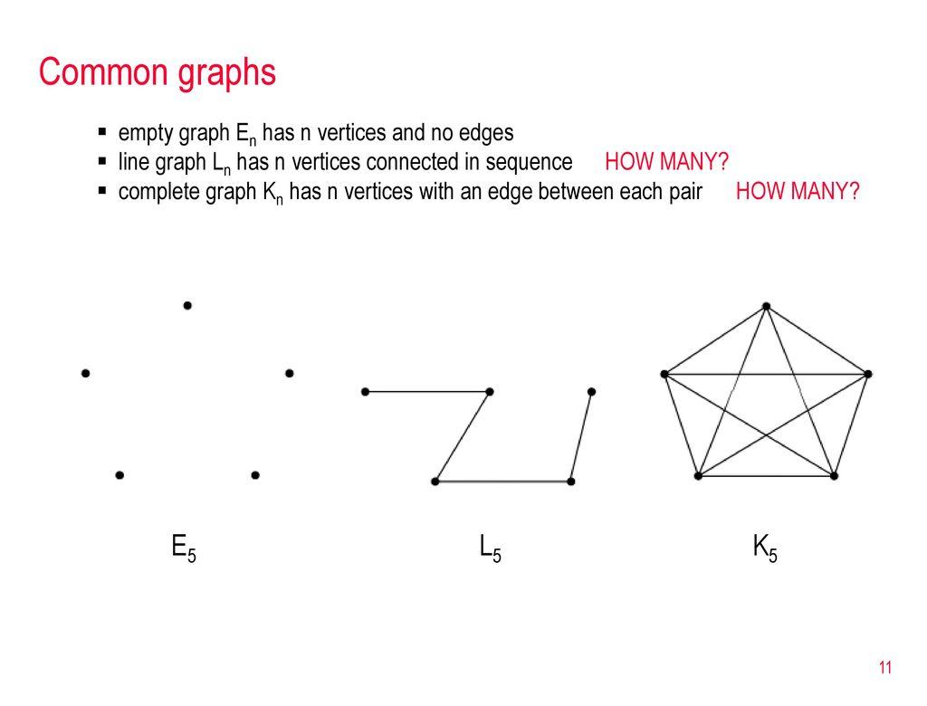 Sweet Line Graph K5 Circular Flow Chart Graphic Generate