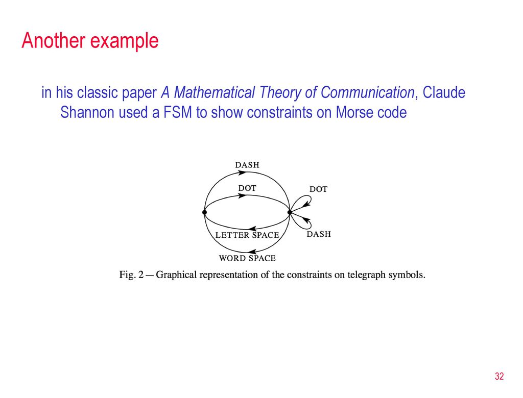 a mathematical theory of communication