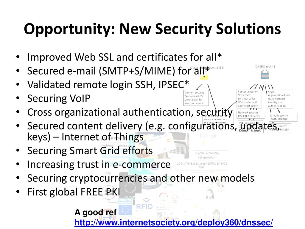 Dnssec implementation considerations and risk analysis ppt download 18 opportunity new security solutions 1betcityfo Image collections