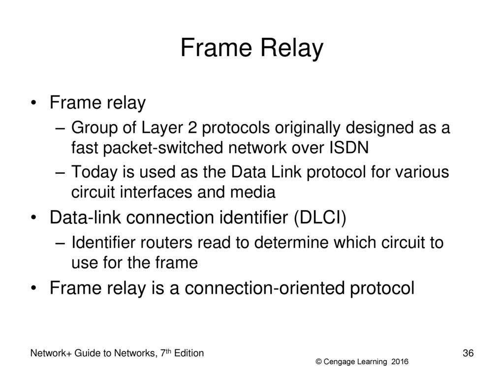 history of the frame relay Relay definition is - a supply (as of horses) arranged beforehand for successive relief how to use relay in a sentence a supply (as of horses) arranged beforehand.