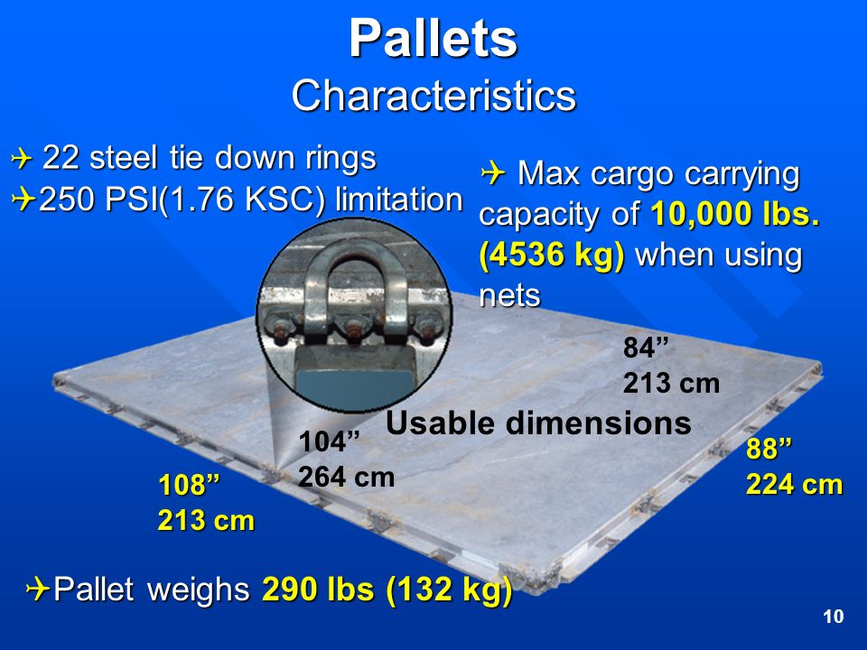 Pallets Characteristics