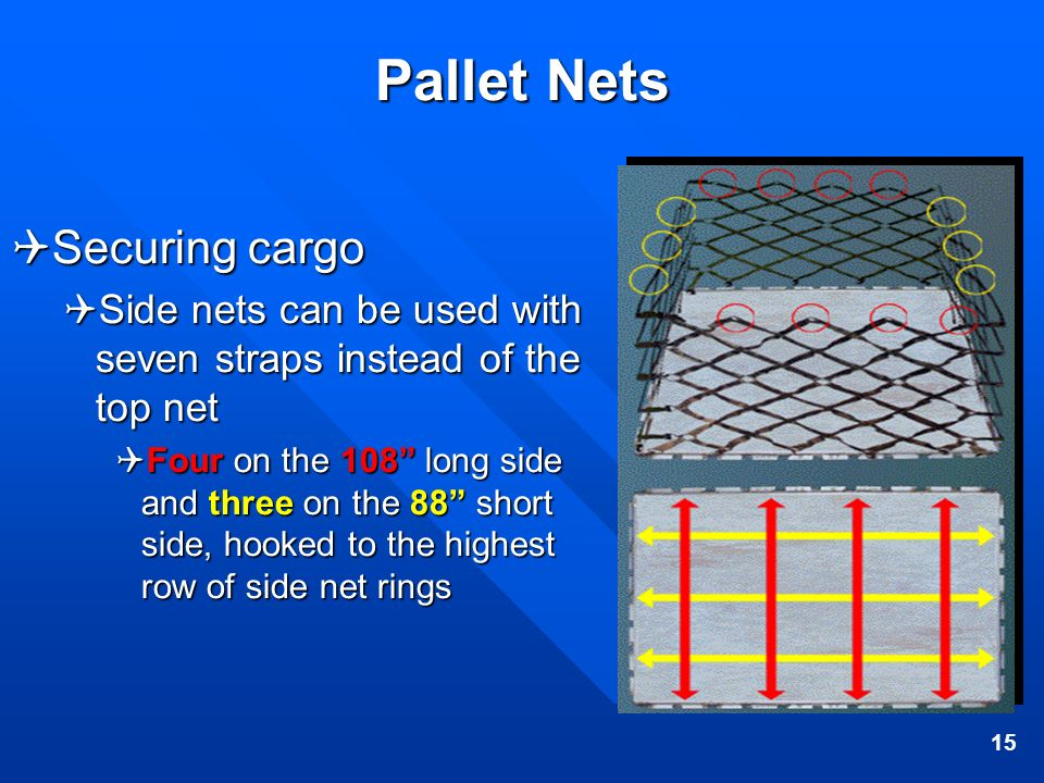 Pallet Nets Securing cargo
