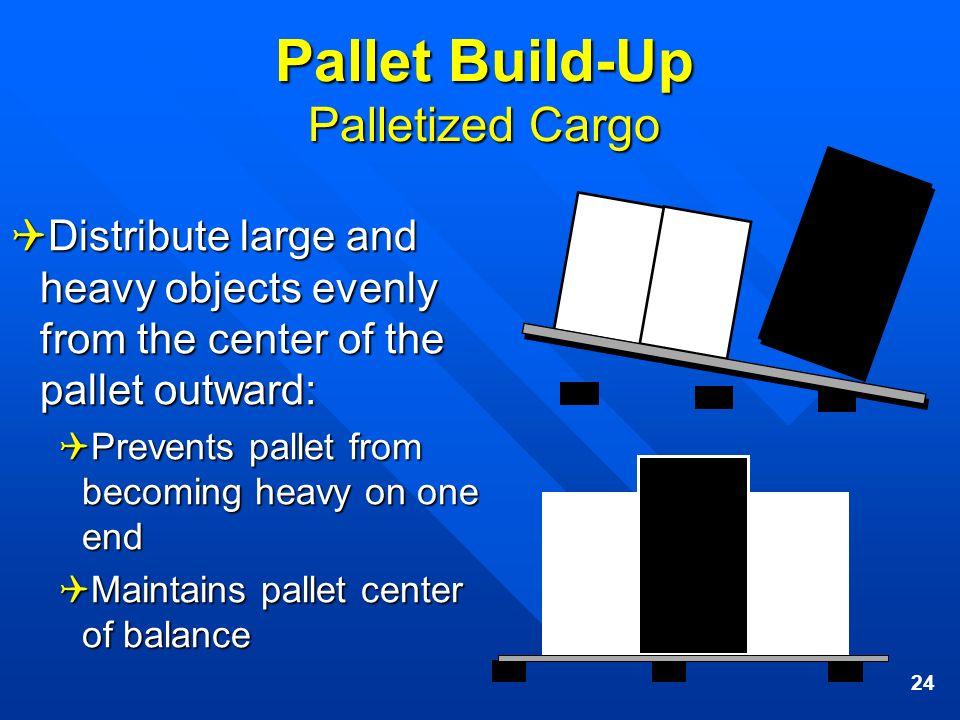 Pallet Build-Up Palletized Cargo