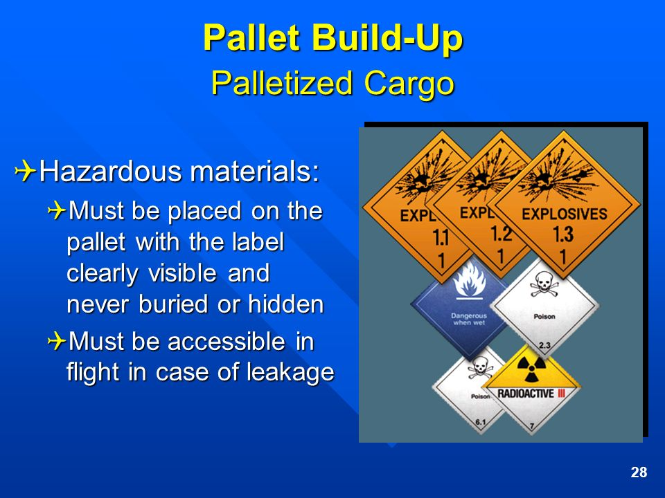 Pallet Build-Up Palletized Cargo