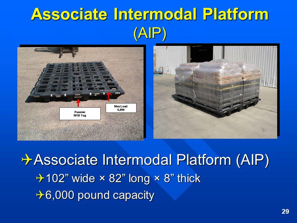 Associate Intermodal Platform (AIP)