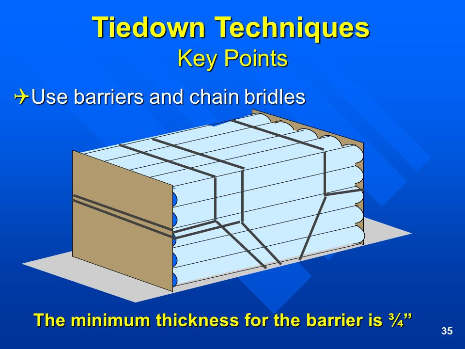 Tiedown Techniques Key Points