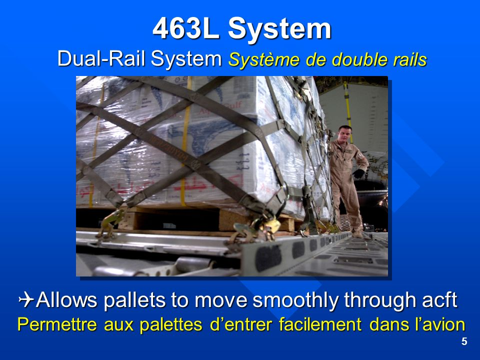 463L System Dual-Rail System Système de double rails