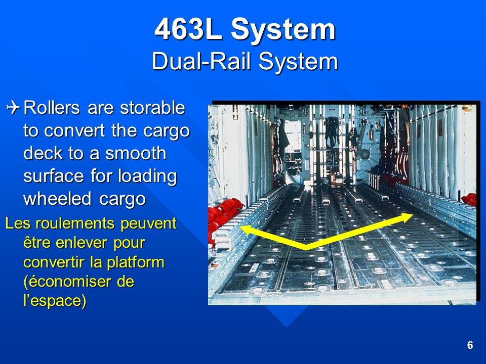 463L System Dual-Rail System