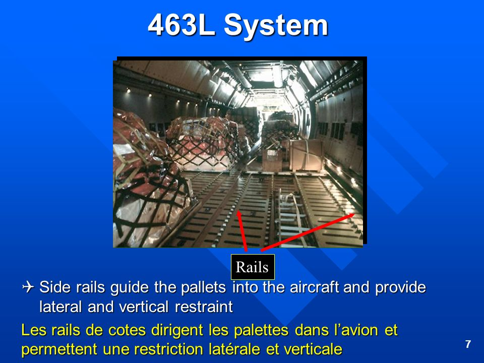 463L System Rails. Side rails guide the pallets into the aircraft and provide lateral and vertical restraint.