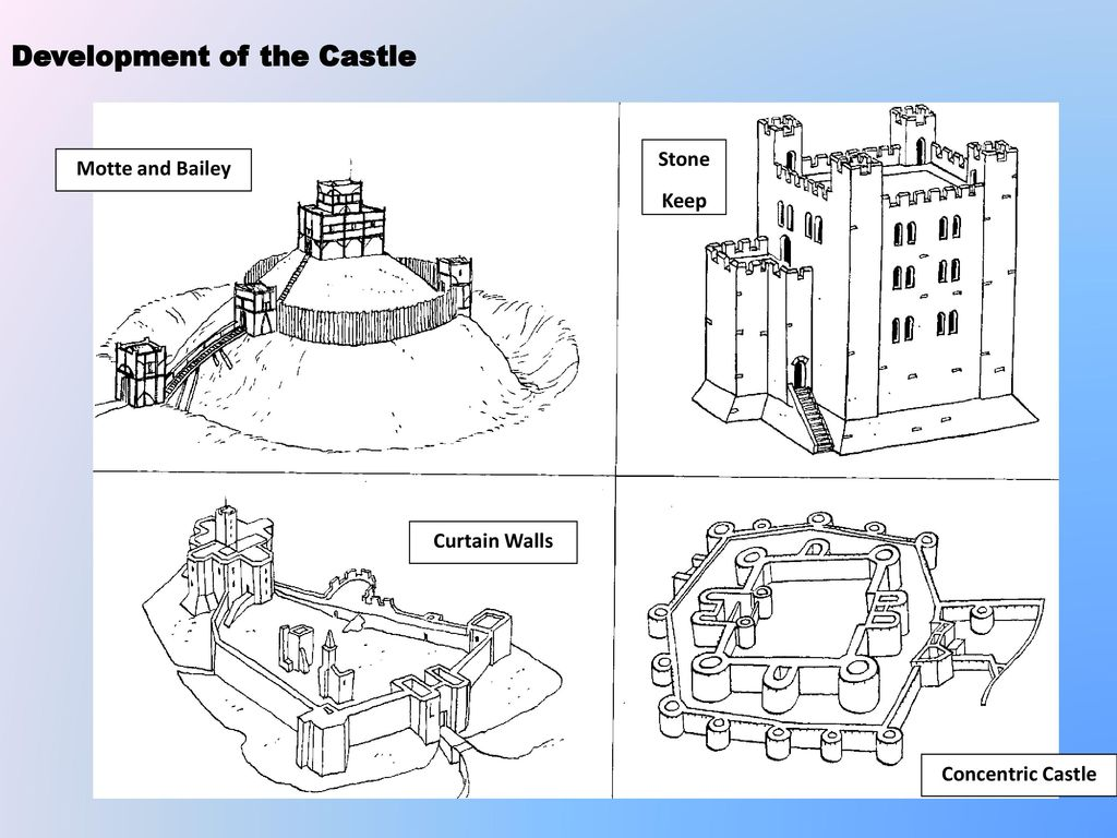 Medieval england the reign of edward i ppt download 89 development of the castle stone keep pooptronica Images