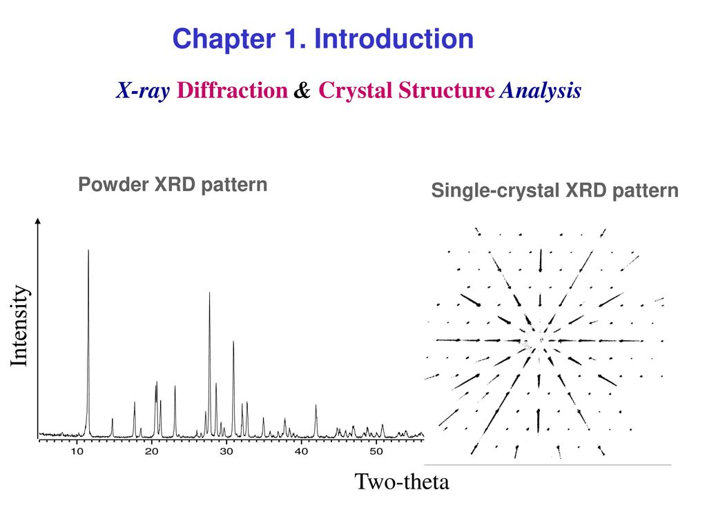 x ray powder diffraction analysis principles instrumentation X-ray single crystal and powder diffraction: possibilities and applications in principle an x-ray diffraction (xrd) analysis can be performed in any kind of material 21 samples, instrumentation and data collection the samples are unfracturated and optically clear single crystals.