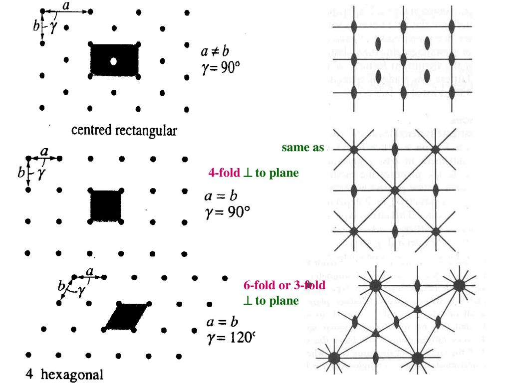 x-ray diffraction  u0026 crystal structure analysis