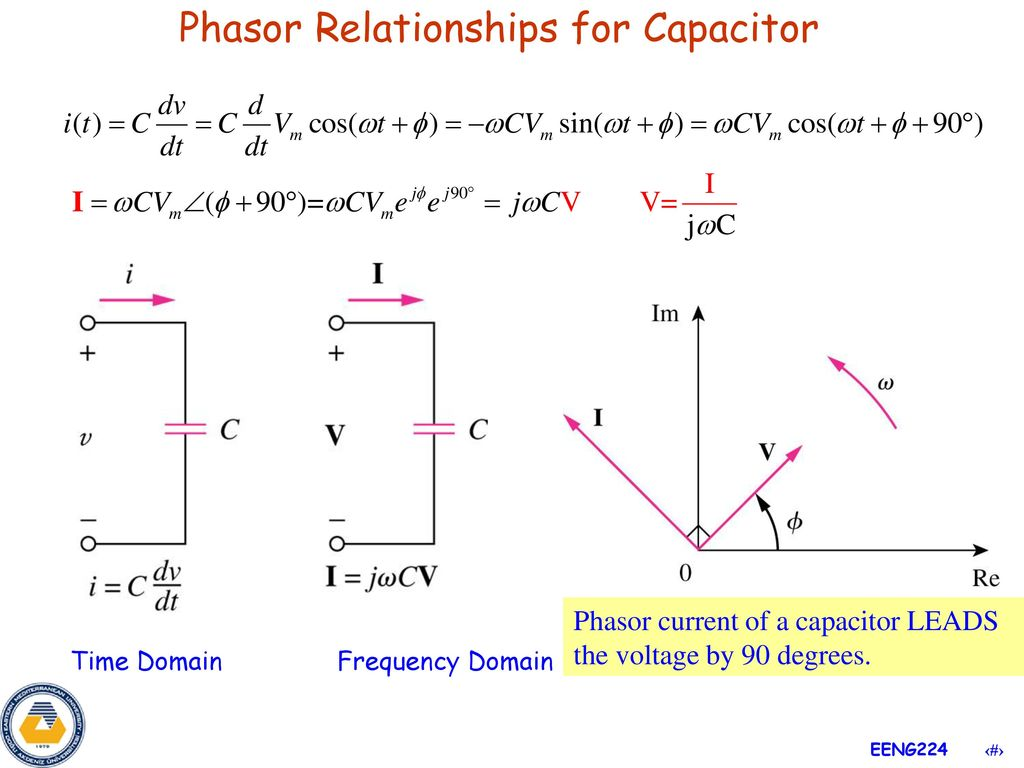 phase relationship of voltage and current in an inductor