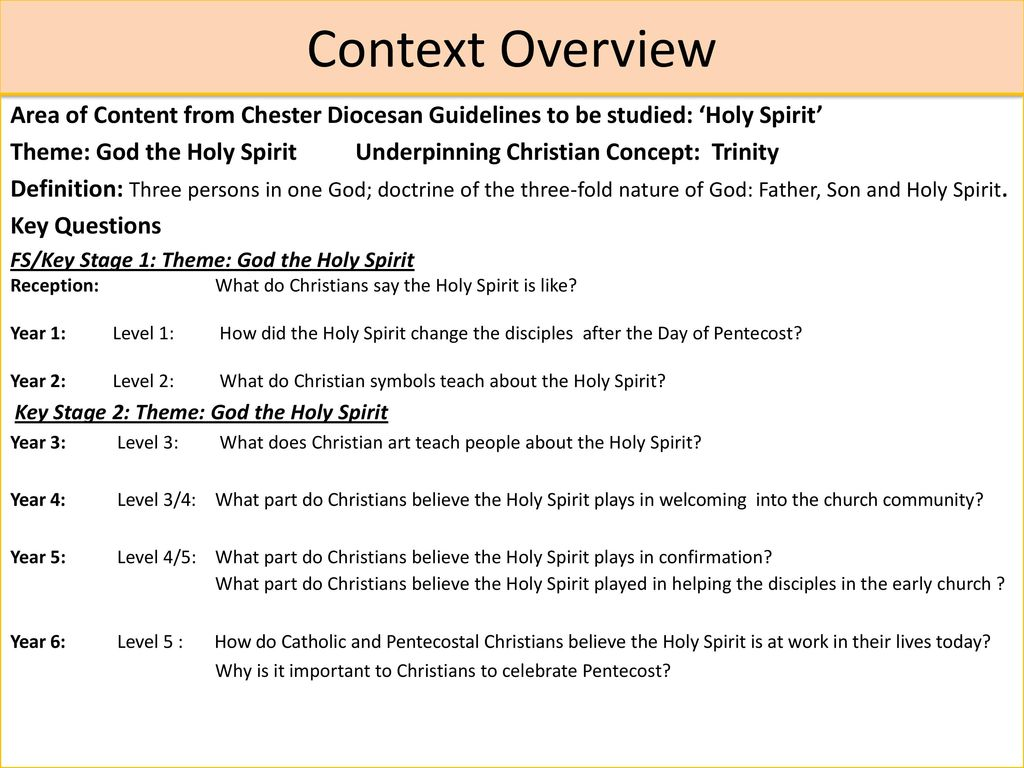 The holy spirit key stage ppt download 3 context buycottarizona Gallery