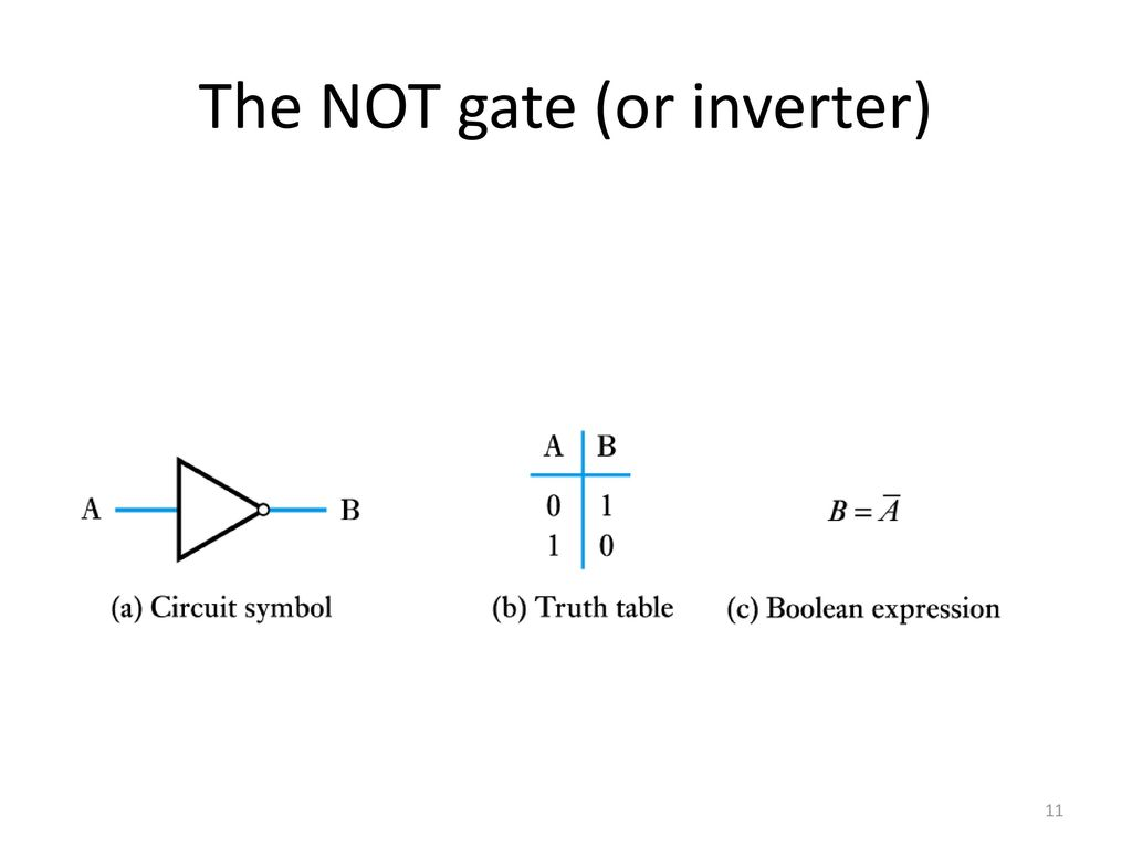 Hoda roodaki boolean algebra hoda roodaki ppt download 11 the not gate or inverter pooptronica