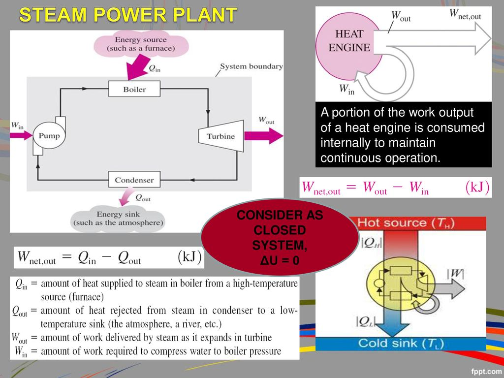 Amazing Steam Boiler Operation Animation Ideas - Electrical and ...