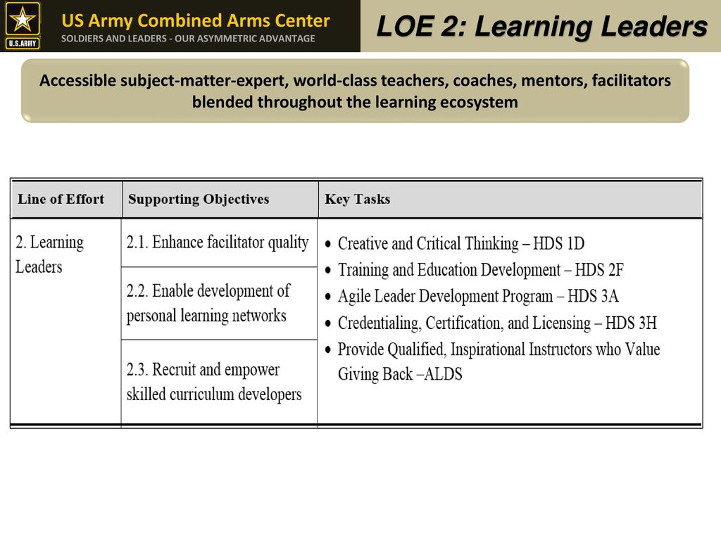 The army learning strategy ppt download 11 loe 1betcityfo Choice Image