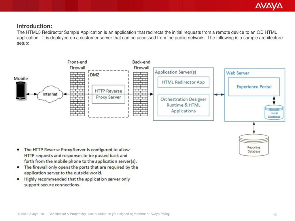 knowledge transfer avaya auraa experience portal 7 ppt download