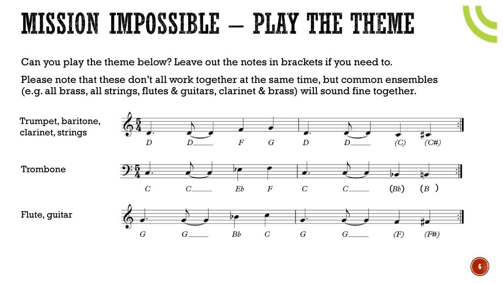 Guitar Chords Impossible Image collections - guitar chords finger ...