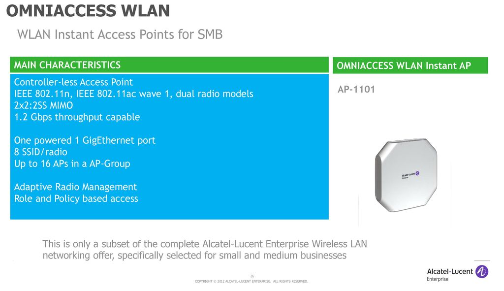 wlan radio up