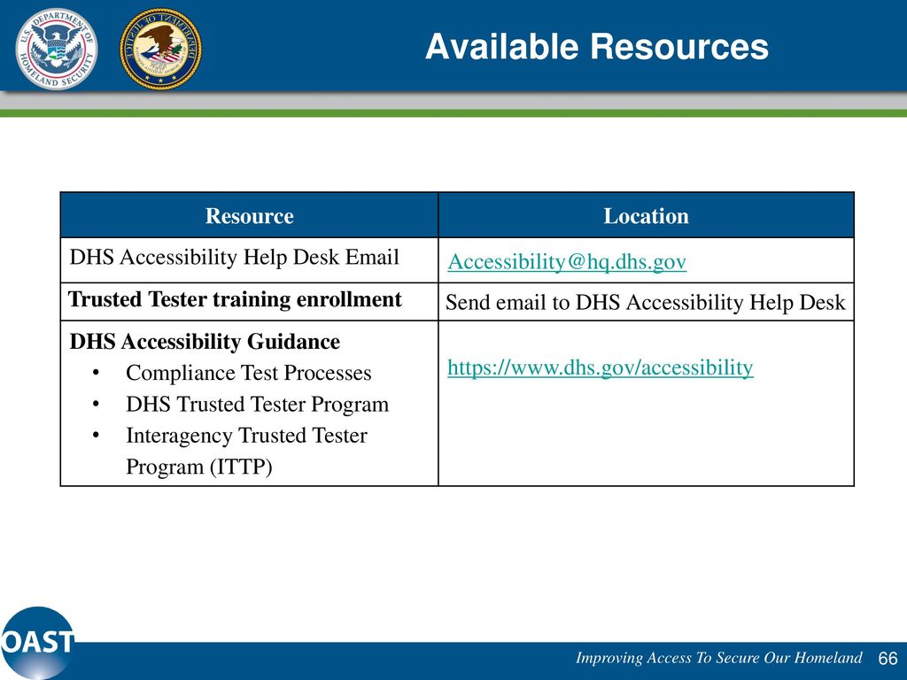 66 Available Resources Resource Location Dhs Accessibility Help Desk