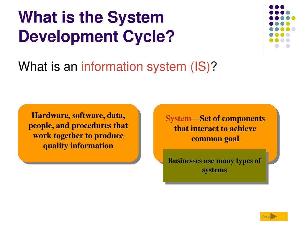 information system development for a small By and large, these systems have been developed from scratch for specific purposes and differ significantly from standard electronic data processing systems too often, unfortunately, managers have little say in the development of these decision support sysems at the same time, non-managers who do develop them have.