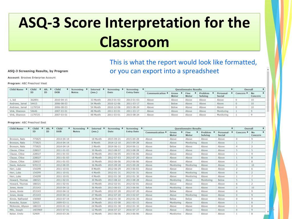 ASQ-3 Score Interpretation for the Classroom