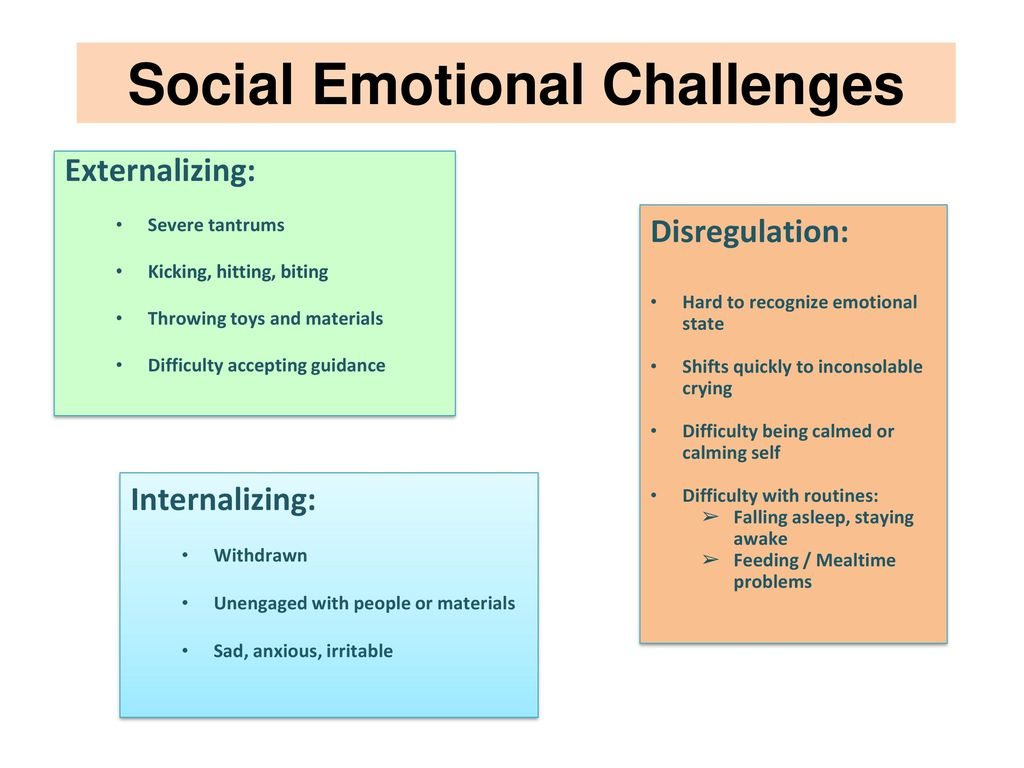 Social Emotional Challenges