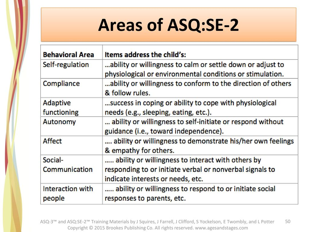 Areas of ASQ:SE-2
