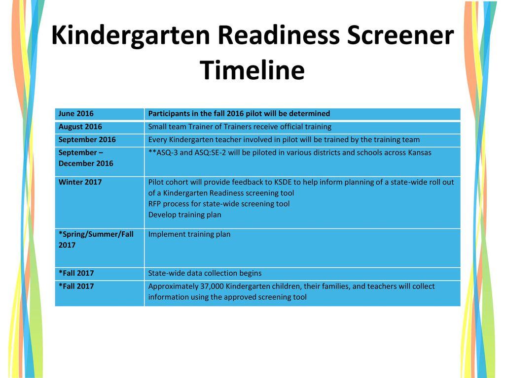 Kindergarten Readiness Screener Timeline