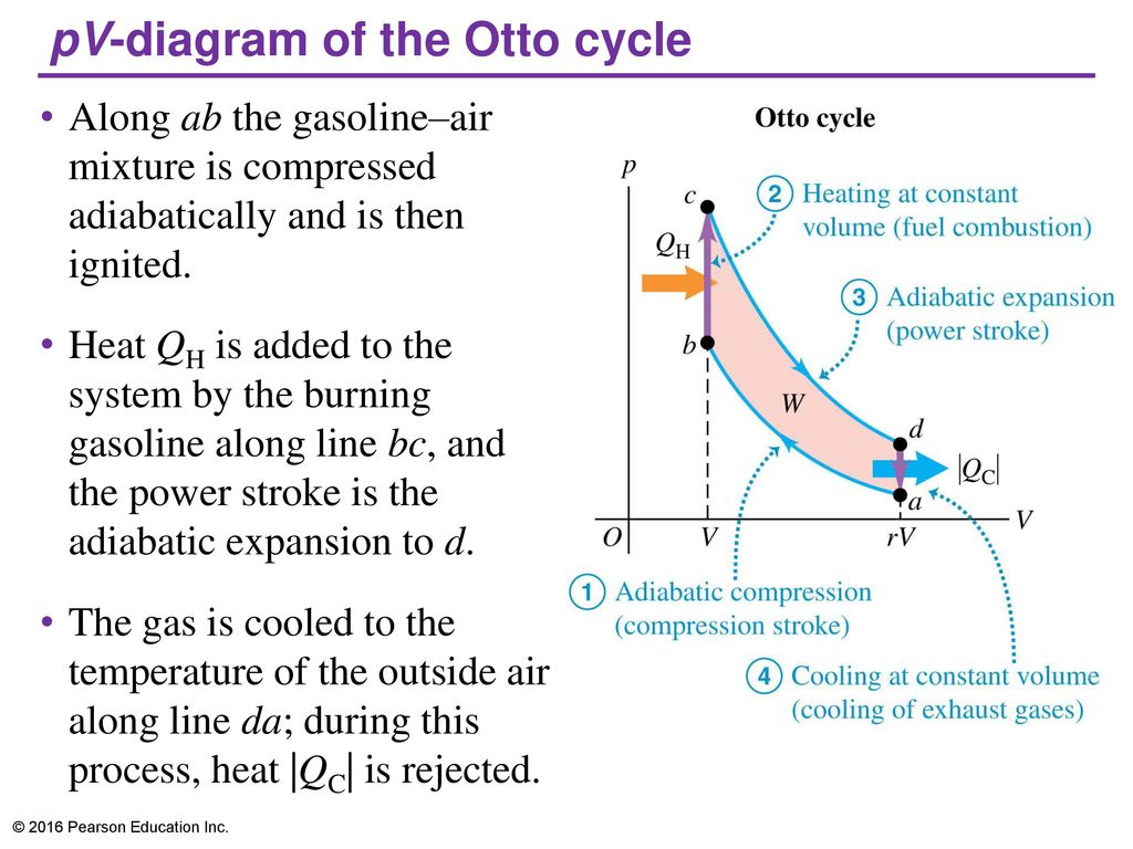the second law of thermodynamics - ppt video online download pv diagram heat