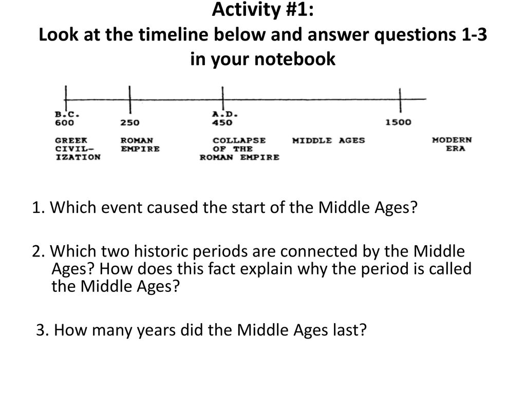 Project Passport: The Middle Ages;