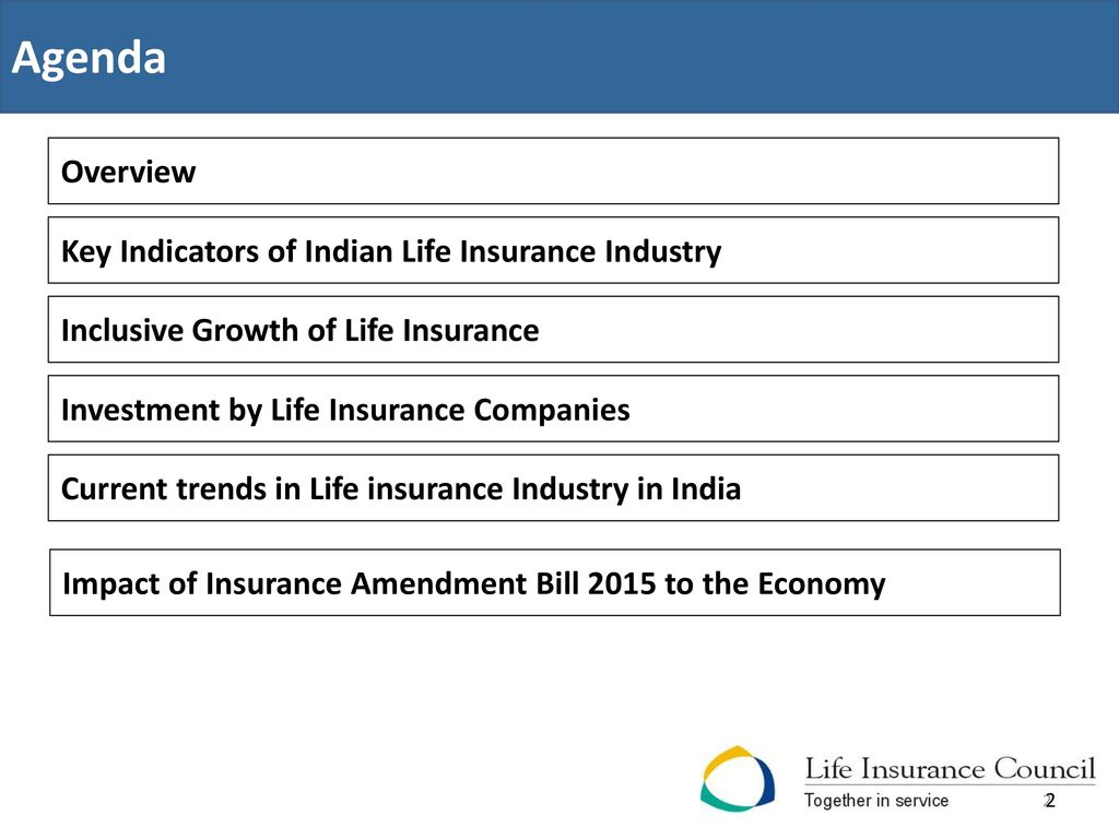 Indian Insurance Industry On A Newer Orbit Ppt Download