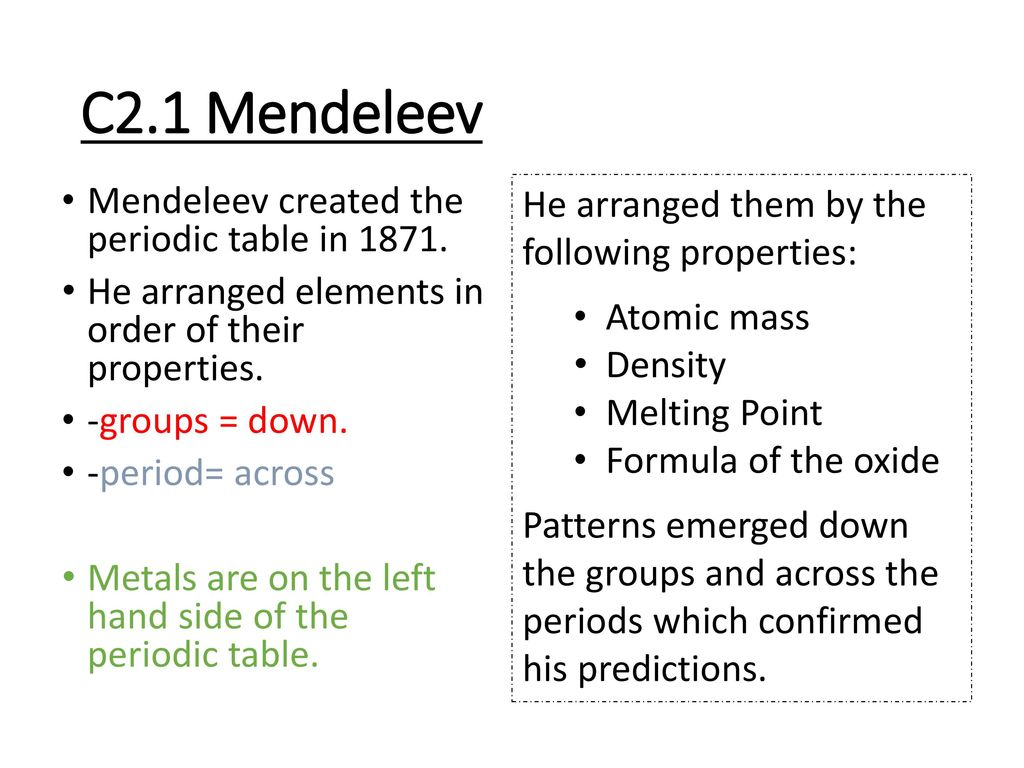 How did mendeleev create the periodic table gallery periodic dmitri mendeleev periodic table facts gallery periodic table images mendeleev periodic table activity gallery periodic table gamestrikefo Images