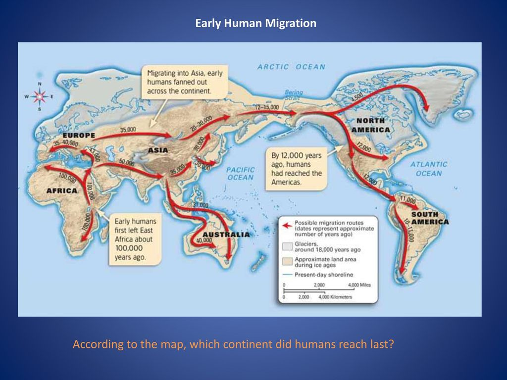 The Great Human Migration