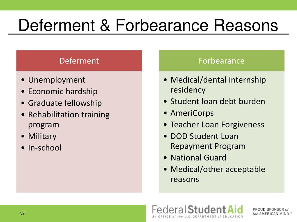 Federal Student Loan Repayment Plans and the Repayment Estimator - ppt video online download