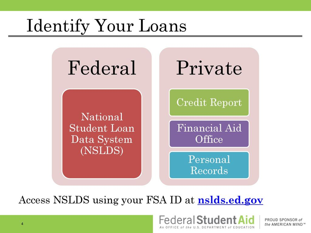 Federal student loan repayment plans and the repayment estimator national student loan data system nslds ccuart Choice Image