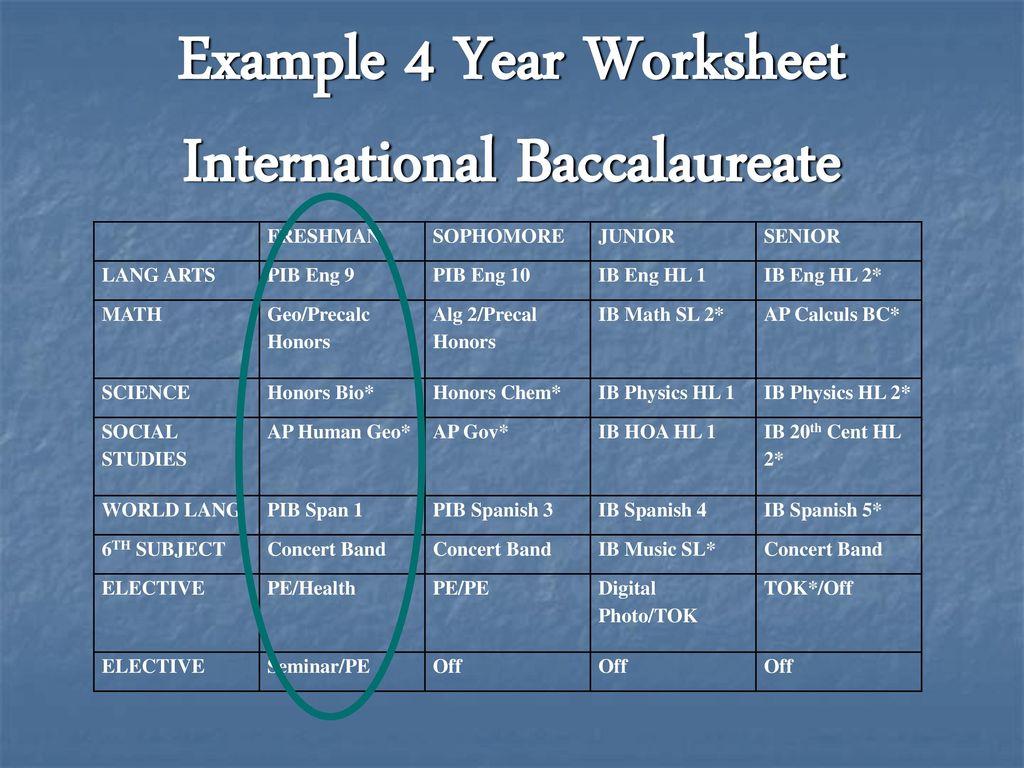 worksheet. Ib Physics Worksheets. Carlos Lomas Worksheet For Everyone