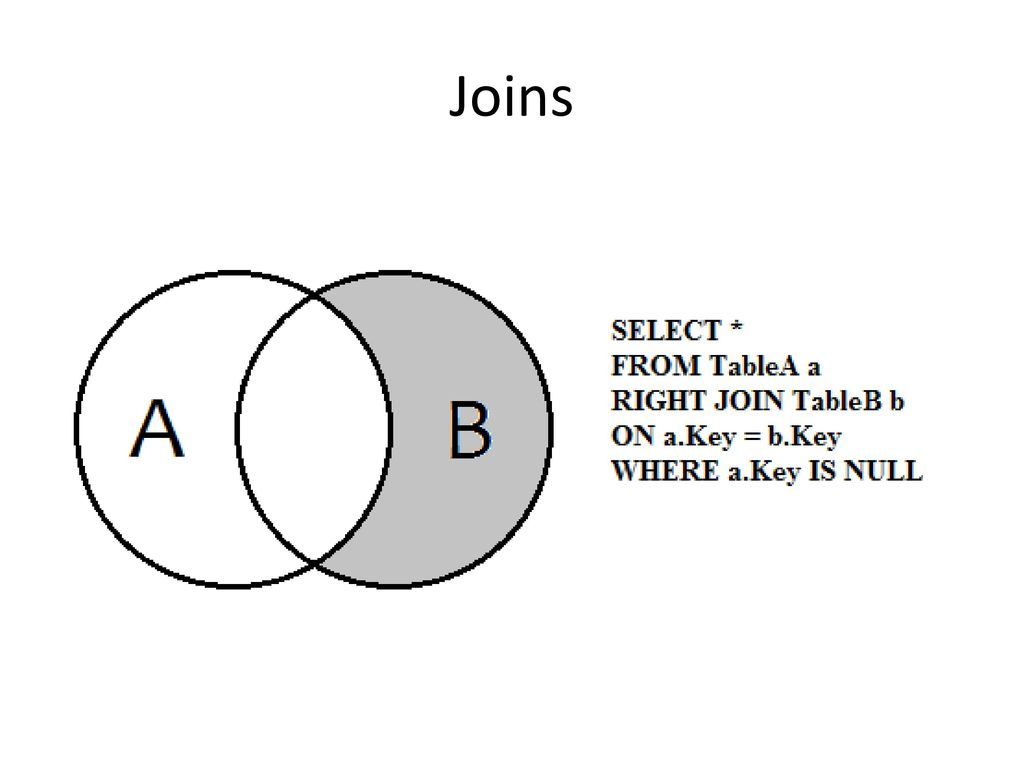 Sql joining multiple tables images periodic table images sql join multiple tables with conditions gallery periodic table retrieving data from multiple tables with sql gamestrikefo Choice Image