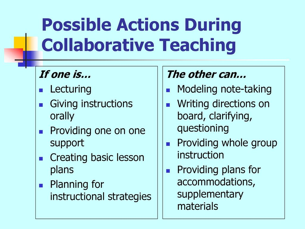 Collaborative Teaching Lesson Plans ~ Inclusionary co teaching strategies ppt download
