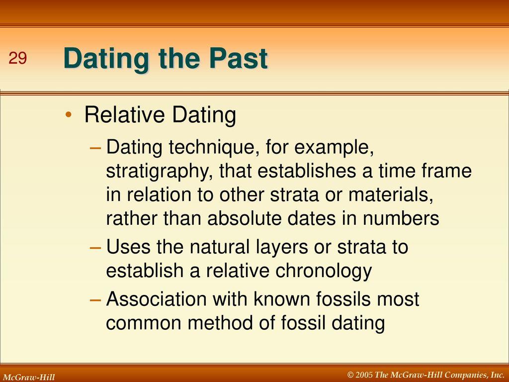 relative dating association