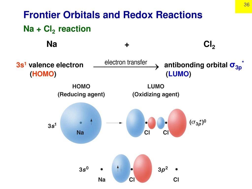 1 chapter 7 orbitals and chemical bonding ii the molecular 36 department pooptronica Choice Image