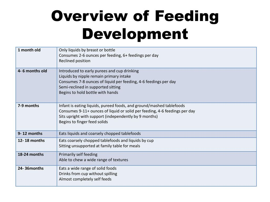 94 2 Month Old Baby Feeding Schedule 5 Month Old Feeding Chart 3
