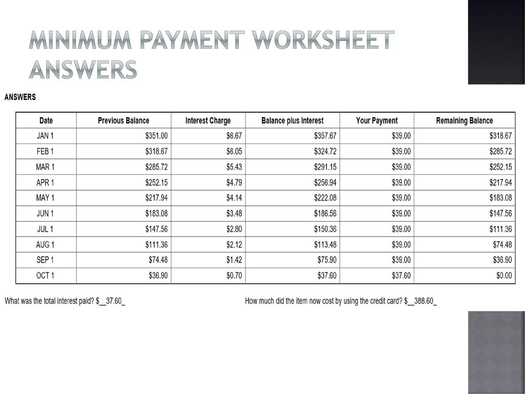 worksheet Credit Card Worksheets For High School personal finance credit cards ppt download minimum card payments 20 payment worksheet answers