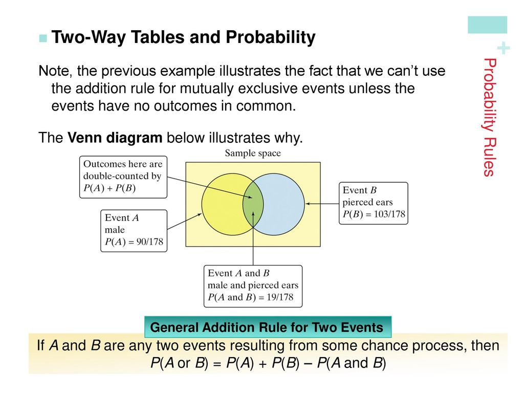 Probability random variables ppt download 19 two way pooptronica