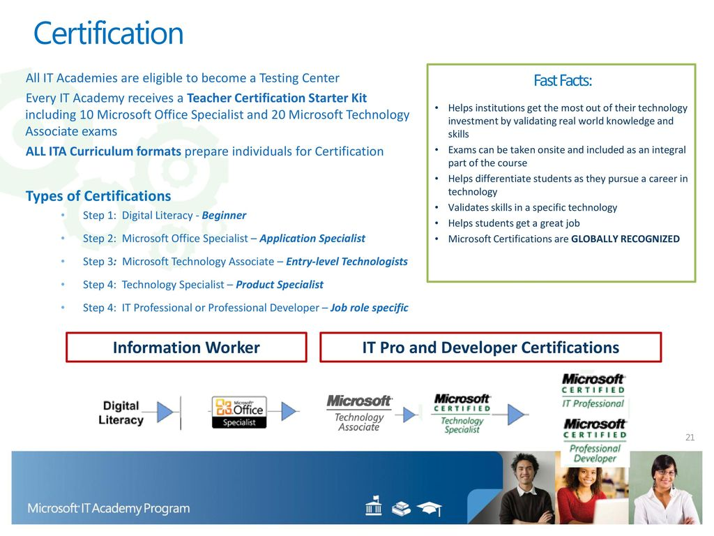 Preparing students and educators to succeed by providing access to it pro and developer certifications xflitez Gallery