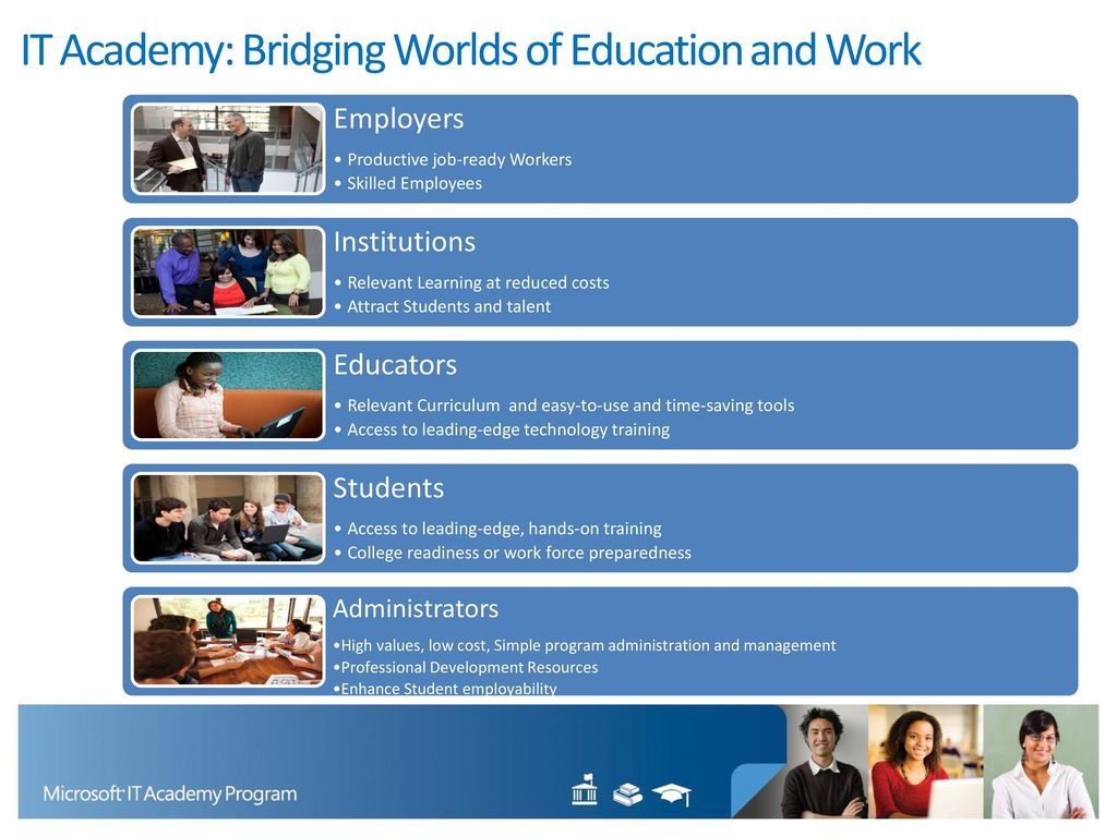 Preparing students and educators to succeed by providing access to it academy bridging worlds of education and work xflitez Gallery