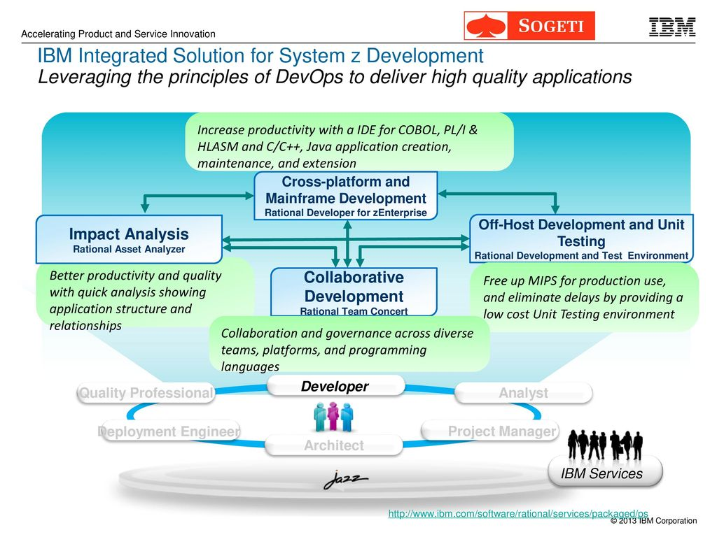 IBM Integrated Solution for System z Development (ISDz ...
