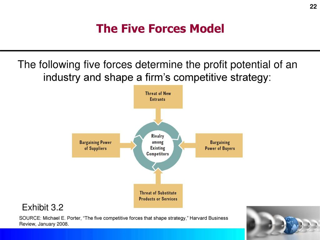 5 competitive forces that shape strategy The five competitive forces that shape strategypdf download 0 2 0 tags no tags.
